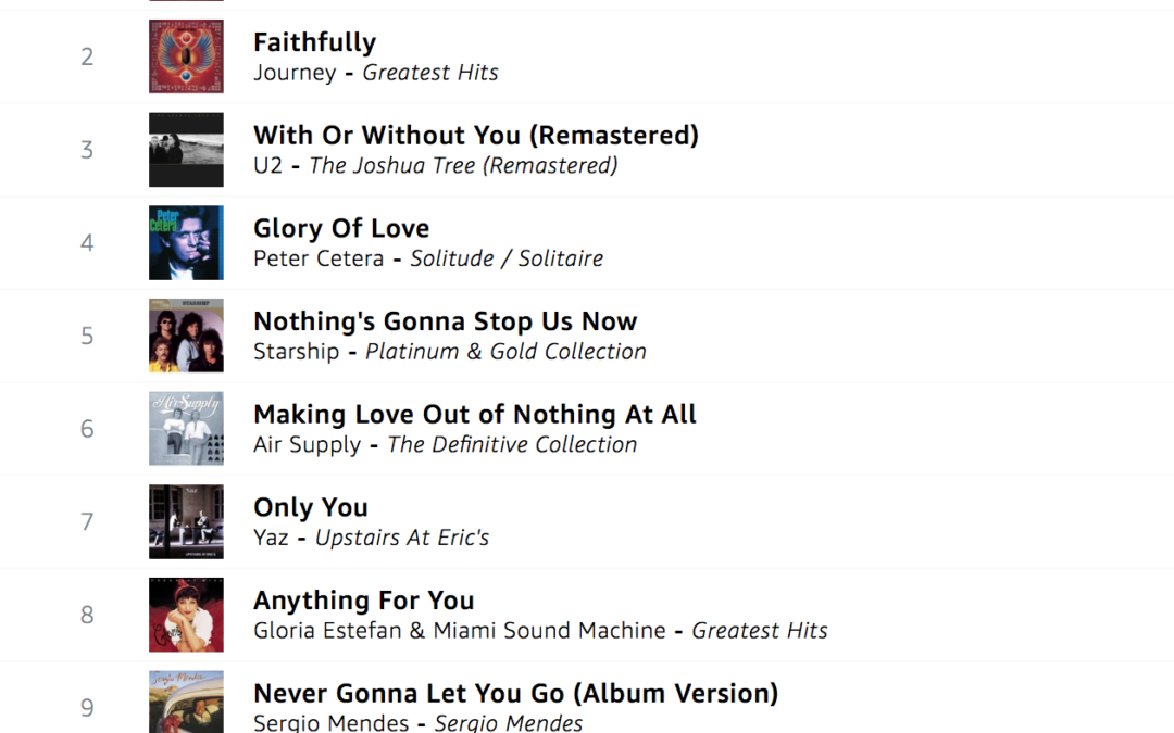 The Love Song Playlist Nostalgia Overload